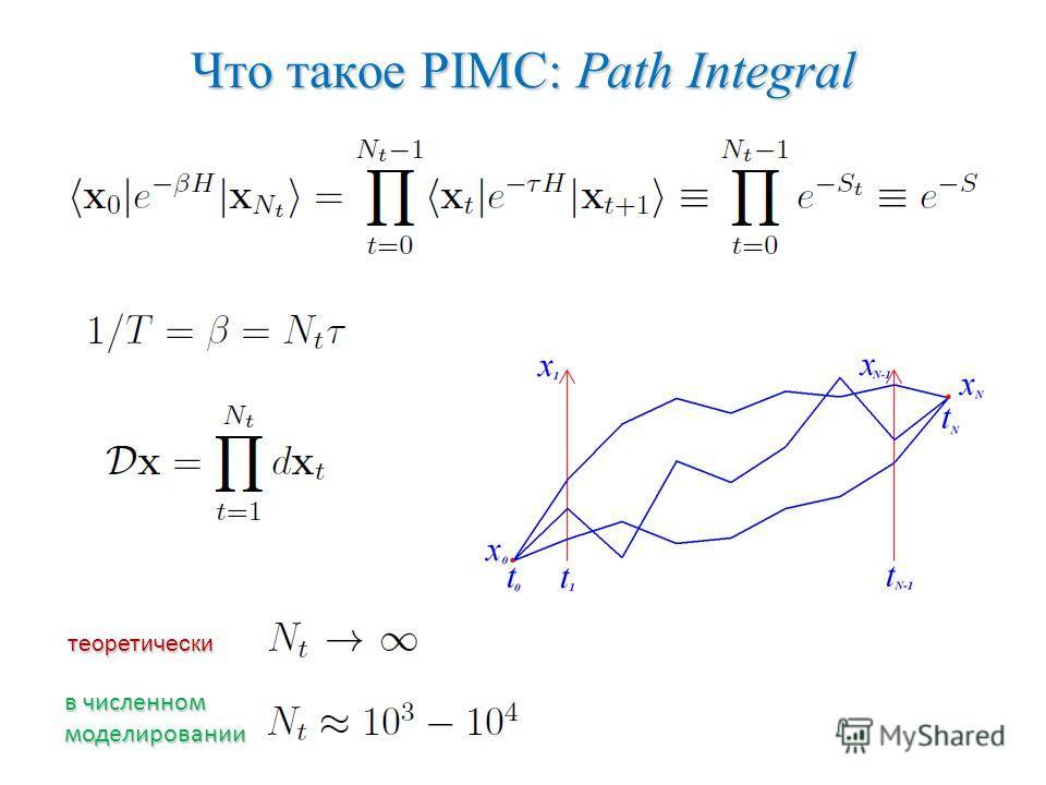 Что такое PIMC: Path Integral теоретически в численном моделировании