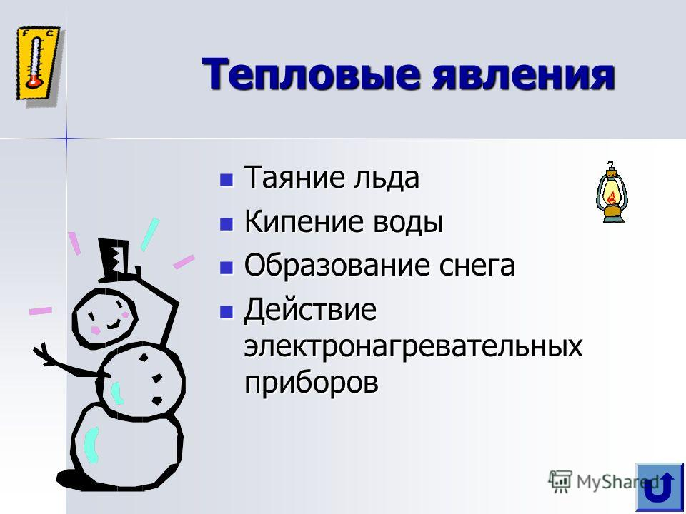 Тепловые явления Таяние льда Таяние льда Кипение воды Кипение воды Образование снега Образование снега Действие электронагревательных приборов Действие электронагревательных приборов
