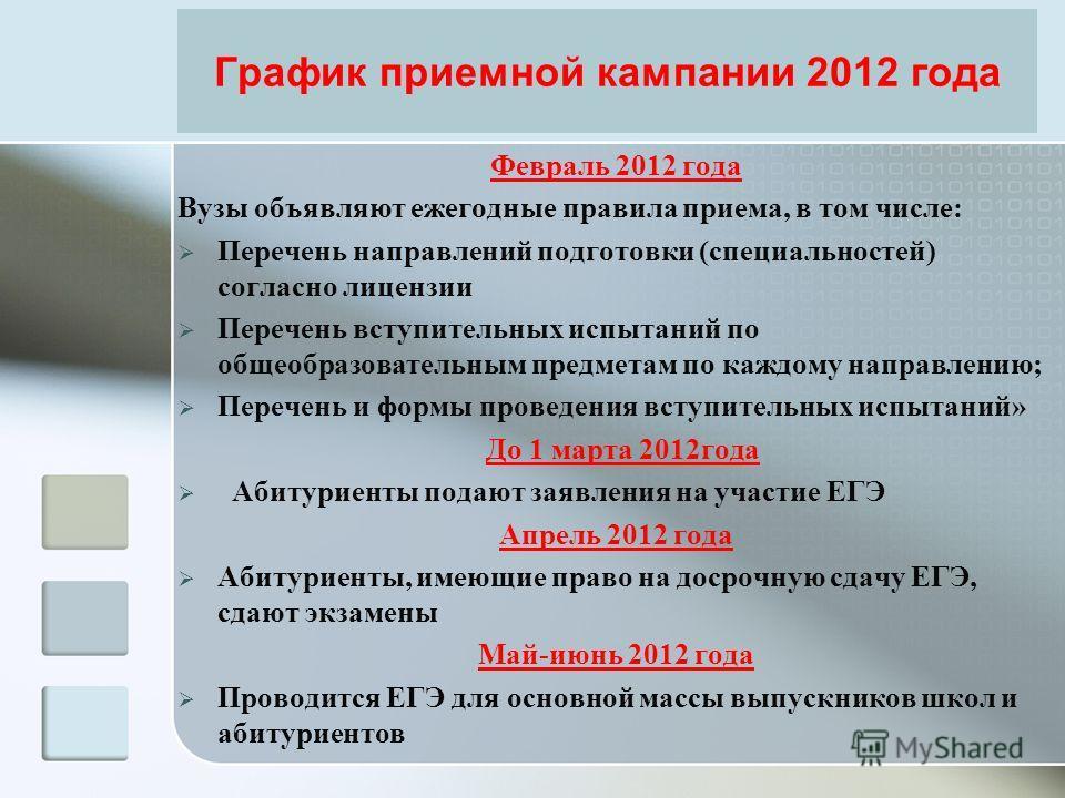 График приемной кампании 2012 года Февраль 2012 года Вузы объявляют ежегодные правила приема, в том числе: Перечень направлений подготовки (специальностей) согласно лицензии Перечень вступительных испытаний по общеобразовательным предметам по каждому
