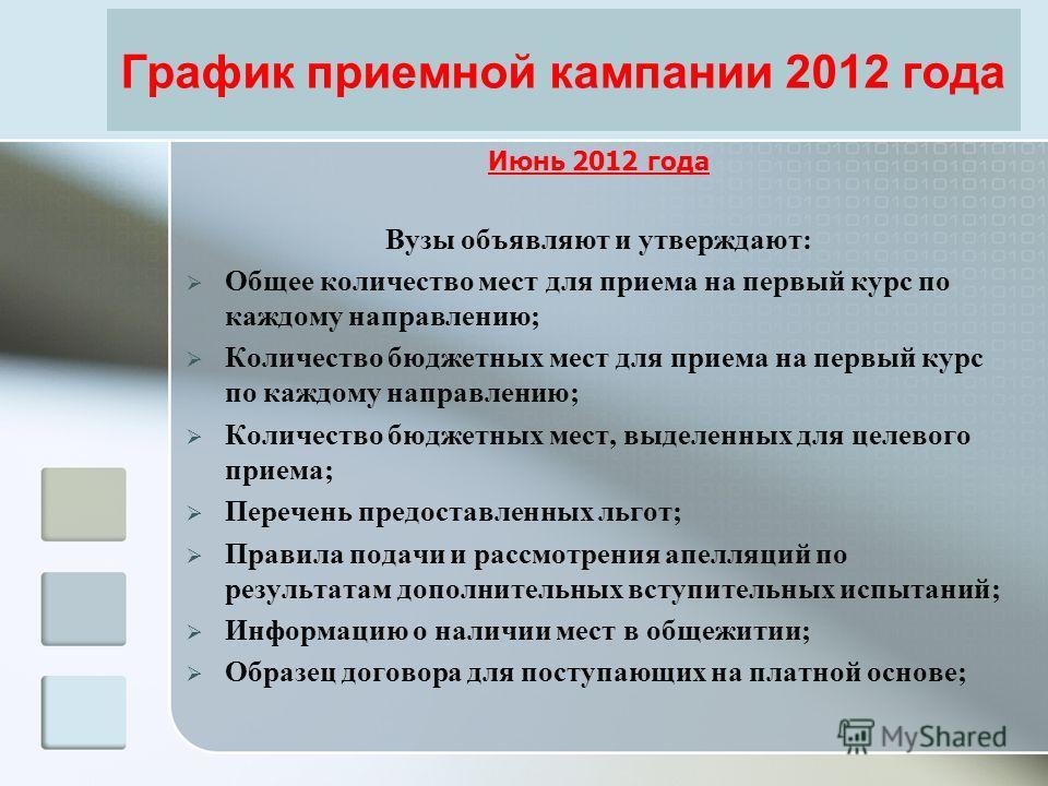График приемной кампании 2012 года Июнь 2012 года Вузы объявляют и утверждают: Общее количество мест для приема на первый курс по каждому направлению; Количество бюджетных мест для приема на первый курс по каждому направлению; Количество бюджетных ме