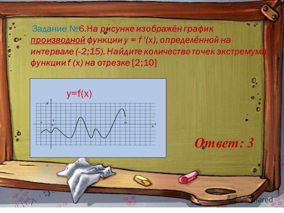 Задание 6.На рисунке изображён график производной функции y = f '(x), определённой на интервале (-2;15). Найдите количество точек экстремума функции f (x) на отрезке [2;10] Ответ: 3 у=f(x)