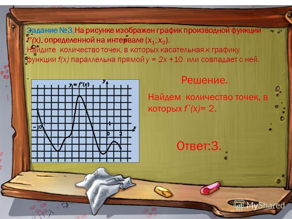 Задание 3.На рисунке изображен график производной функции f(x), определенной на интервале (x 1 ; x 2 ). Найдите количество точек, в которых касательная к графику функции f(x) параллельна прямой y = 2x +10 или совпадает с ней. Найдем количество точек,