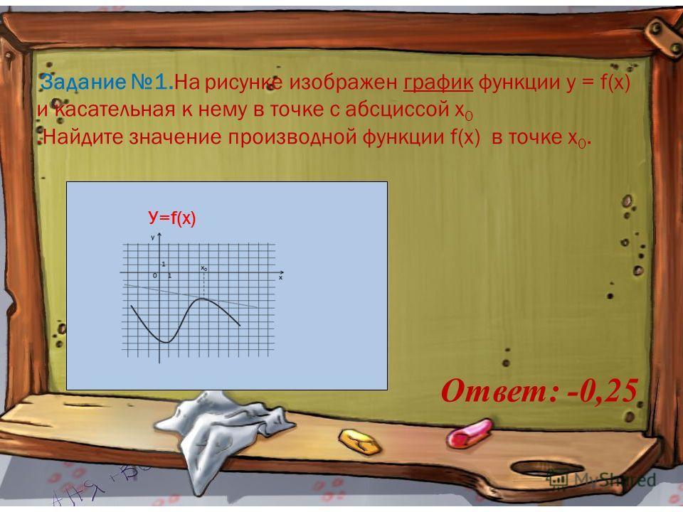 3 Ответ: -0,25 Задание 1.На рисунке изображен график функции у = f(x) и касательная к нему в точке с абсциссой х 0.Найдите значение производной функции f(x) в точке х 0. У=f(x)