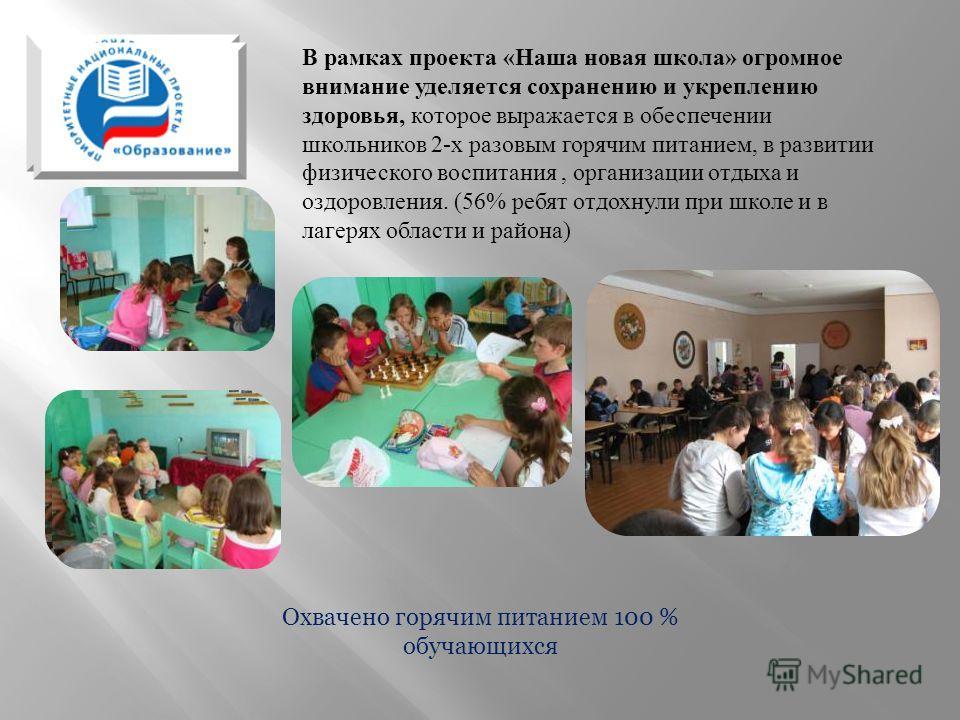 В рамках проекта « Наша новая школа » огромное внимание уделяется сохранению и укреплению здоровья, которое выражается в обеспечении школьников 2- х разовым горячим питанием, в развитии физического воспитания, организации отдыха и оздоровления. (56%