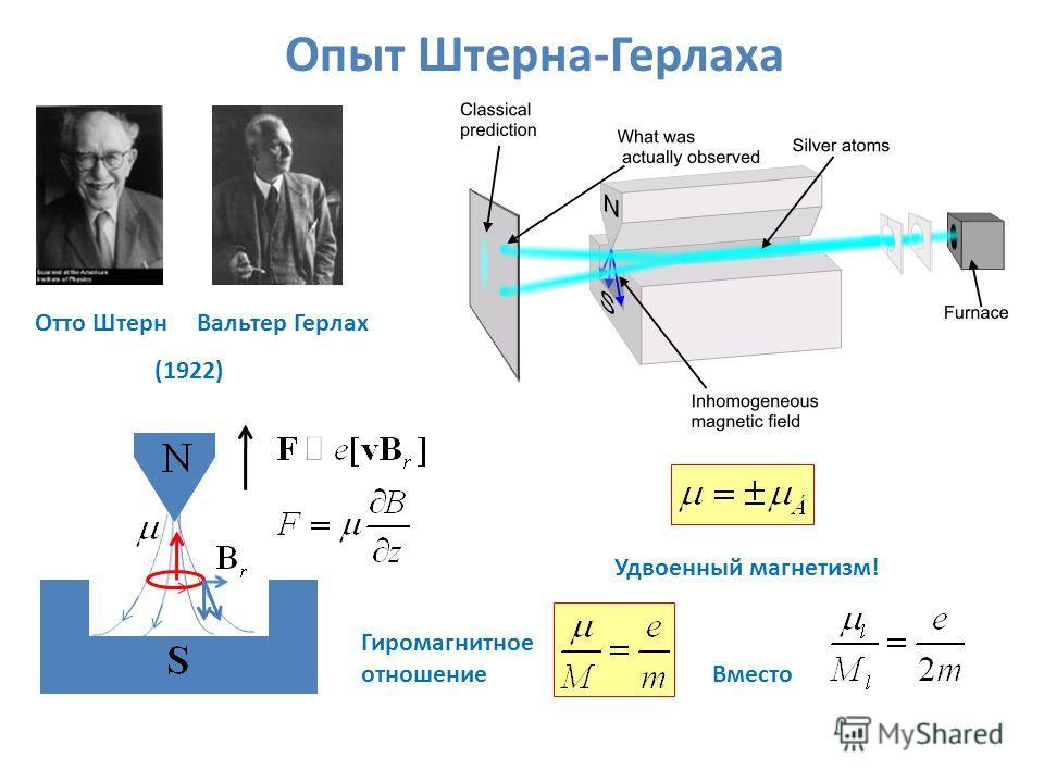 Опыт Штерна-Герлаха Отто Штерн Вальтер Герлах (1922) Удвоенный магнетизм! Вместо Гиромагнитное отношение