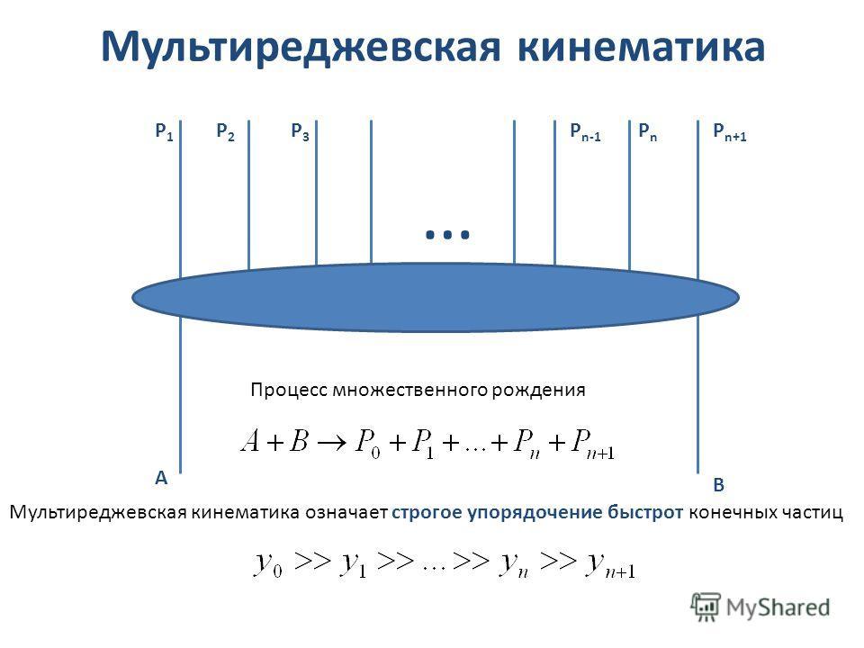 Мультиреджевская кинематика … P1P1 P n+1 P2P2 P3P3 PnPn P n-1 A B Процесс множественного рождения Мультиреджевская кинематика означает строгое упорядочение быстрот конечных частиц