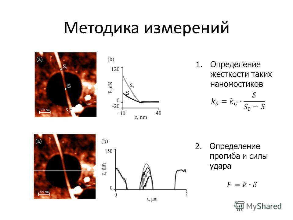Методика измерений 1.Определение жесткости таких наномостиков 2.Определение прогиба и силы удара
