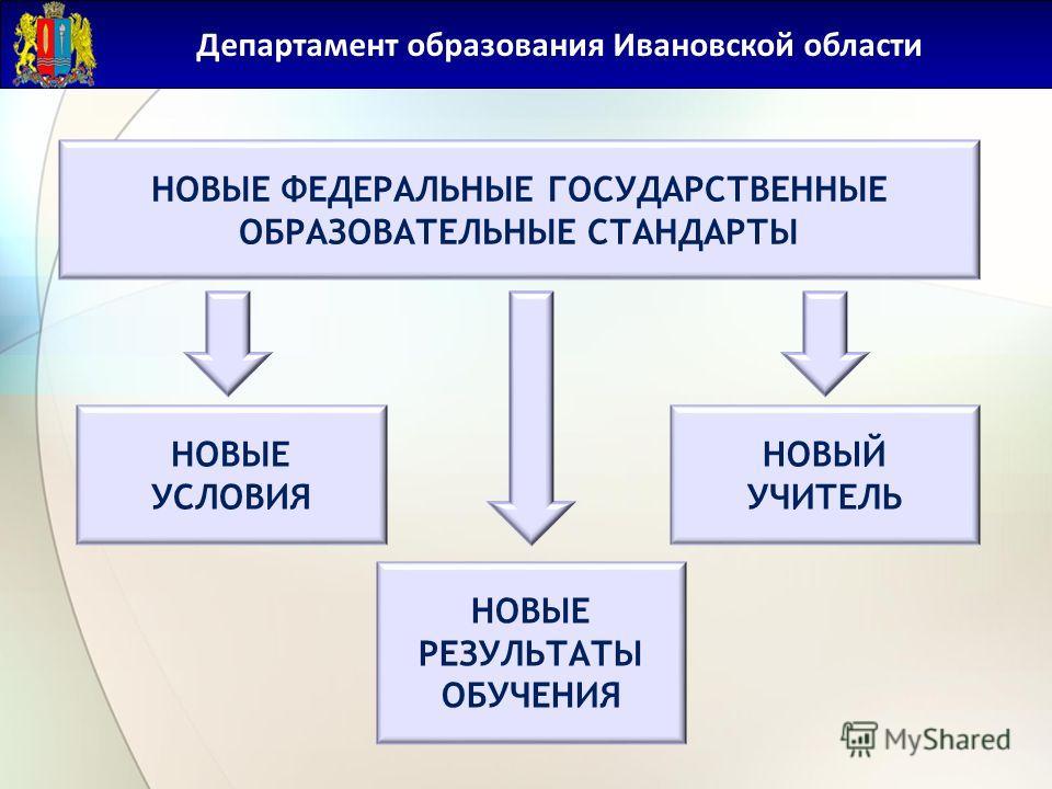 Департамент образования Ивановской области НОВЫЕ ФЕДЕРАЛЬНЫЕ ГОСУДАРСТВЕННЫЕ ОБРАЗОВАТЕЛЬНЫЕ СТАНДАРТЫ НОВЫЕ УСЛОВИЯ НОВЫЕ РЕЗУЛЬТАТЫ ОБУЧЕНИЯ НОВЫЙ УЧИТЕЛЬ