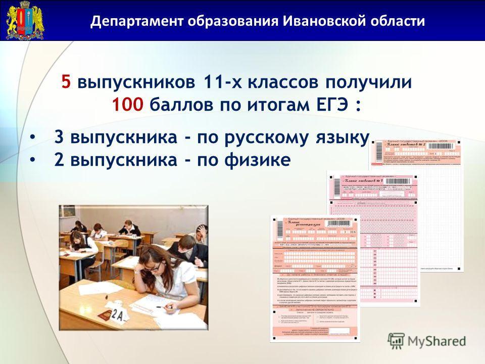 Департамент образования Ивановской области 5 выпускников 11-х классов получили 100 баллов по итогам ЕГЭ : 3 выпускника - по русскому языку 2 выпускника - по физике