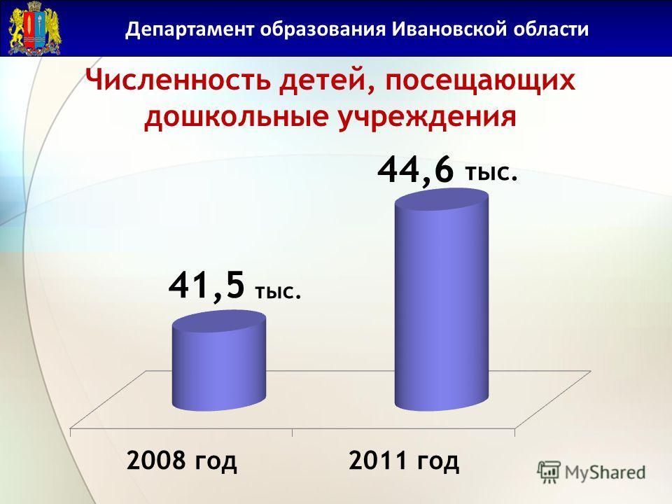 Департамент образования Ивановской области Численность детей, посещающих дошкольные учреждения тыс.
