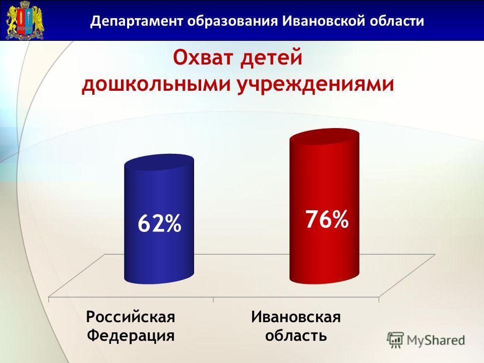 Департамент образования Ивановской области Охват детей дошкольными учреждениями