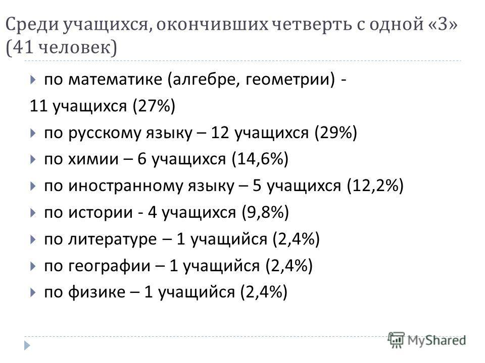 Среди учащихся, окончивших четверть с одной «3» (41 человек ) по математике ( алгебре, геометрии ) 11 учащихся (27%) по русскому языку – 12 учащихся (29%) по химии – 6 учащихся (14,6%) по иностранному языку – 5 учащихся (12,2%) по истории 4 учащихся