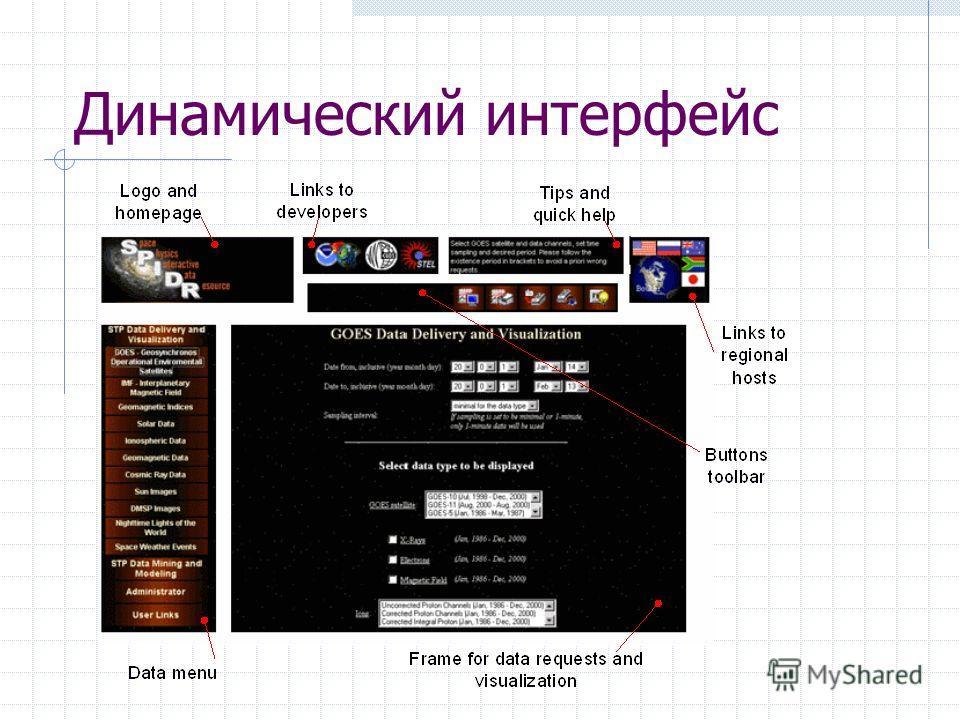 Динамический интерфейс