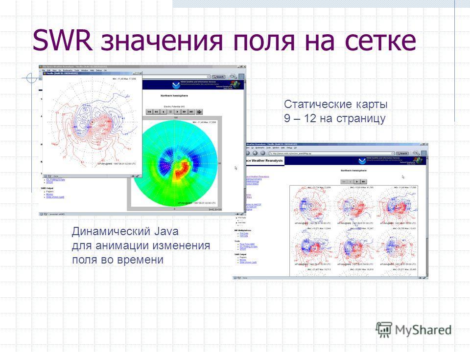 SWR значения поля на сетке Статические карты 9 – 12 на страницу Динамический Java для анимации изменения поля во времени