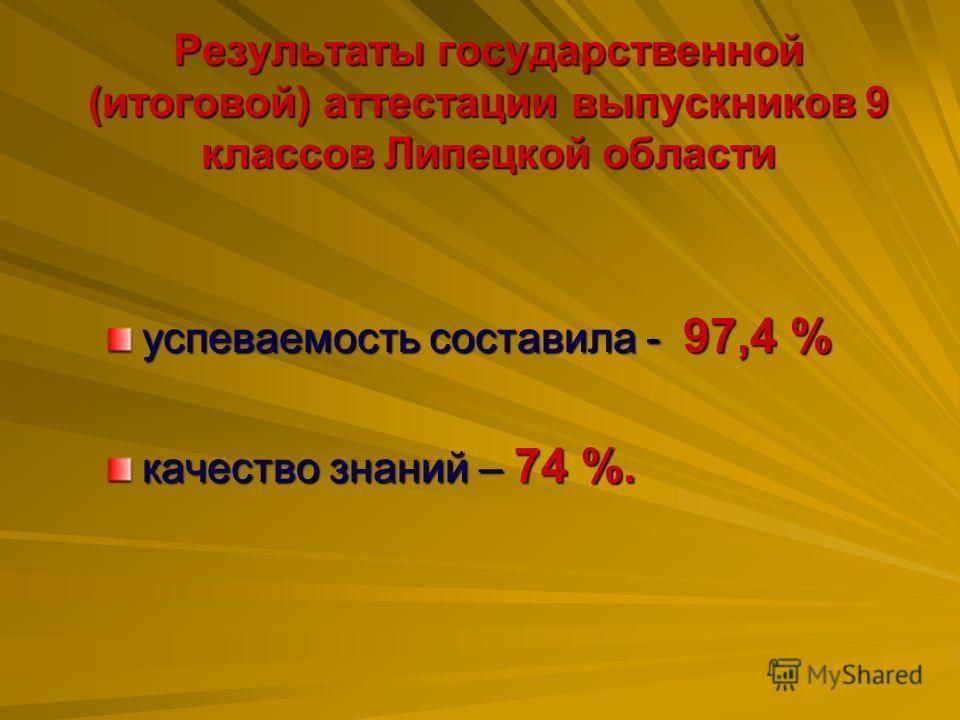 Результаты государственной (итоговой) аттестации выпускников 9 классов Липецкой области успеваемость составила - 97,4 % качество знаний – 74 %.