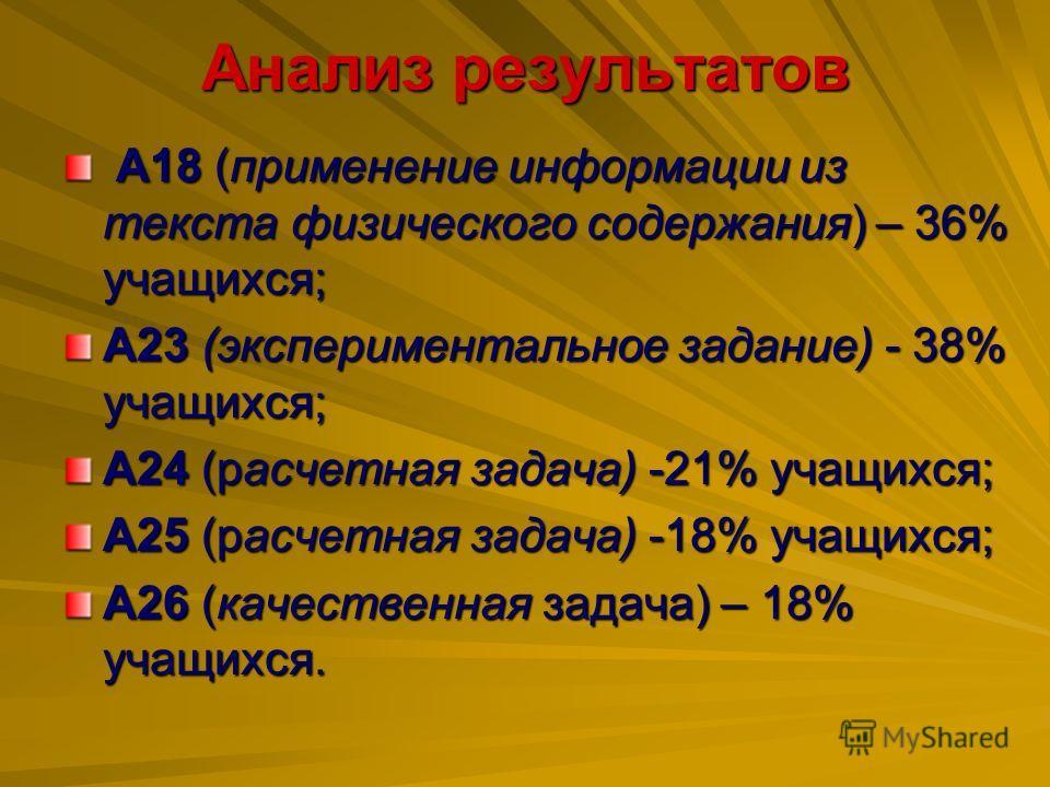 Анализ результатов А18 (применение информации из текста физического содержания) – 36% учащихся; А18 (применение информации из текста физического содержания) – 36% учащихся; А23 (экспериментальное задание) - 38% учащихся; А24 (расчетная задача) -21% у