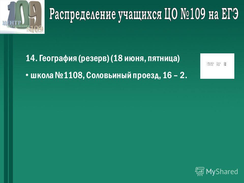 14. География (резерв) (18 июня, пятница) школа 1108, Соловьиный проезд, 16 – 2.