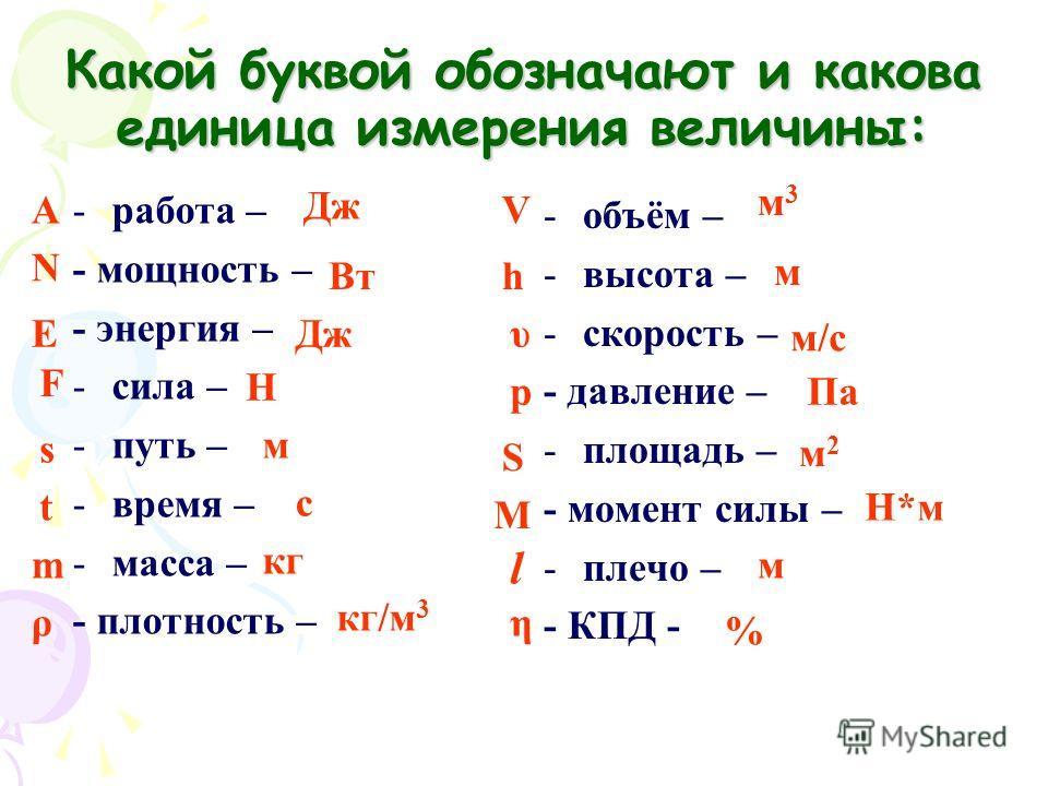 Какой буквой обозначают и какова единица измерения величины: -работа – - мощность – - энергия – -сила – -путь – -время – -масса – - плотность – -объём – -высота – -скорость – - давление – -площадь – - момент силы – -плечо – - КПД - A Дж N Вт EДж F Н