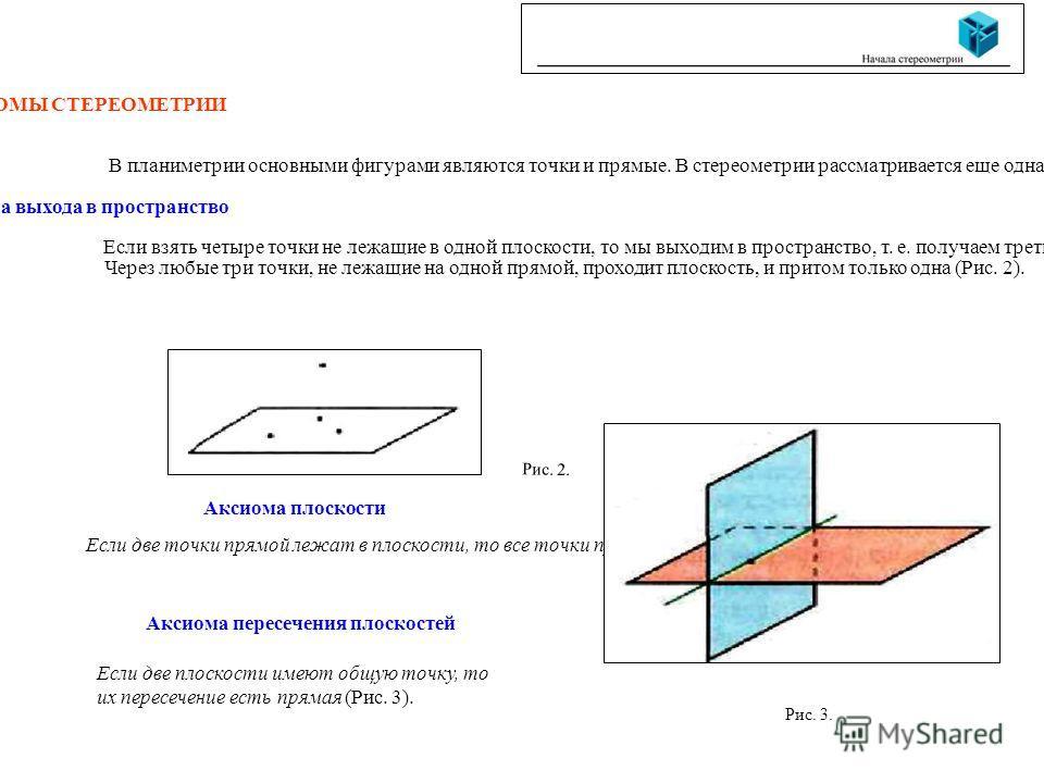 АКСИОМЫ СТЕРЕОМЕТРИИ В планиметрии основными фигурами являются точки и прямые. В стереометрии рассматривается еще одна основная фигура – плоскость. В каждой плоскости сохраняют силу теоремы и определения известные из планиметрии. Основные свойства то