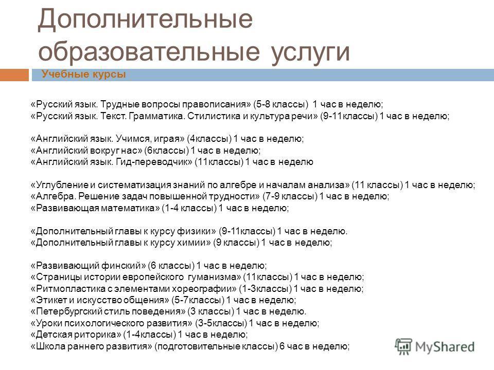 «Русский язык. Трудные вопросы правописания» (5-8 классы) 1 час в неделю; «Русский язык. Текст. Грамматика. Стилистика и культура речи» (9-11классы) 1 час в неделю; «Английский язык. Учимся, играя» (4классы) 1 час в неделю; «Английский вокруг нас» (6