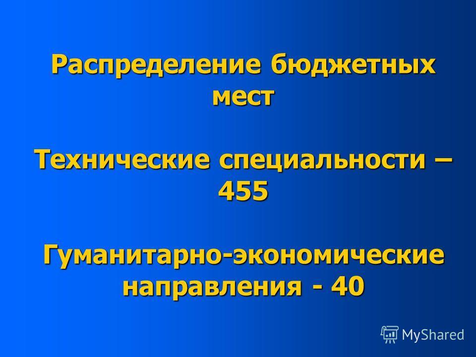 Распределение бюджетных мест Технические специальности – 455 Гуманитарно-экономические направления - 40