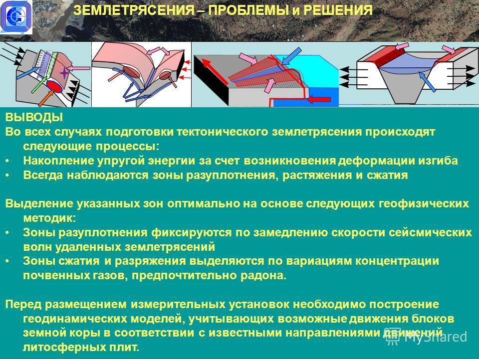 ВЫВОДЫ Во всех случаях подготовки тектонического землетрясения происходят следующие процессы: Накопление упругой энергии за счет возникновения деформации изгиба Всегда наблюдаются зоны разуплотнения, растяжения и сжатия Выделение указанных зон оптима
