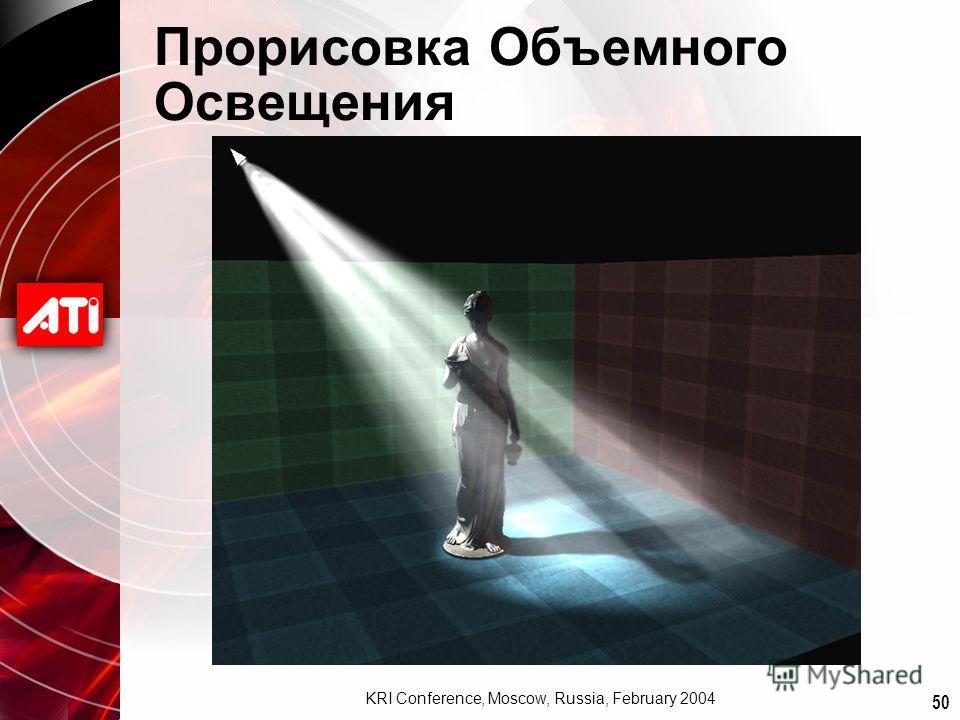50 KRI Conference, Moscow, Russia, February 2004 Прорисовка Объемного Освещения