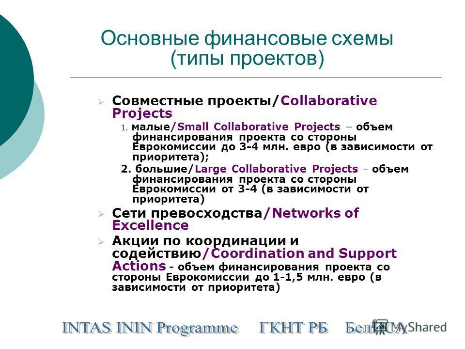 Основные финансовые схемы (типы проектов) Совместные проекты/Collaborative Projects 1. малые/Small Collaborative Projects – объем финансирования проекта со стороны Еврокомиссии до 3-4 млн. евро (в зависимости от приоритета); 2. большие/Large Collabor