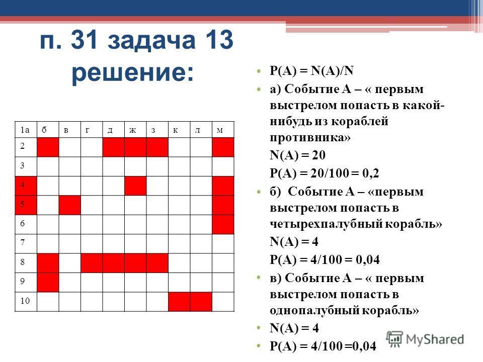 п. 31 задача 13 решение: 1абвгджзклм 2 3 4 5 6 7 8 9 10 Р(А) = N(A)/N а) Событие А – « первым выстрелом попасть в какой- нибудь из кораблей противника» N(A) = 20 Р(А) = 20/100 = 0,2 б) Событие А – «первым выстрелом попасть в четырехпалубный корабль»