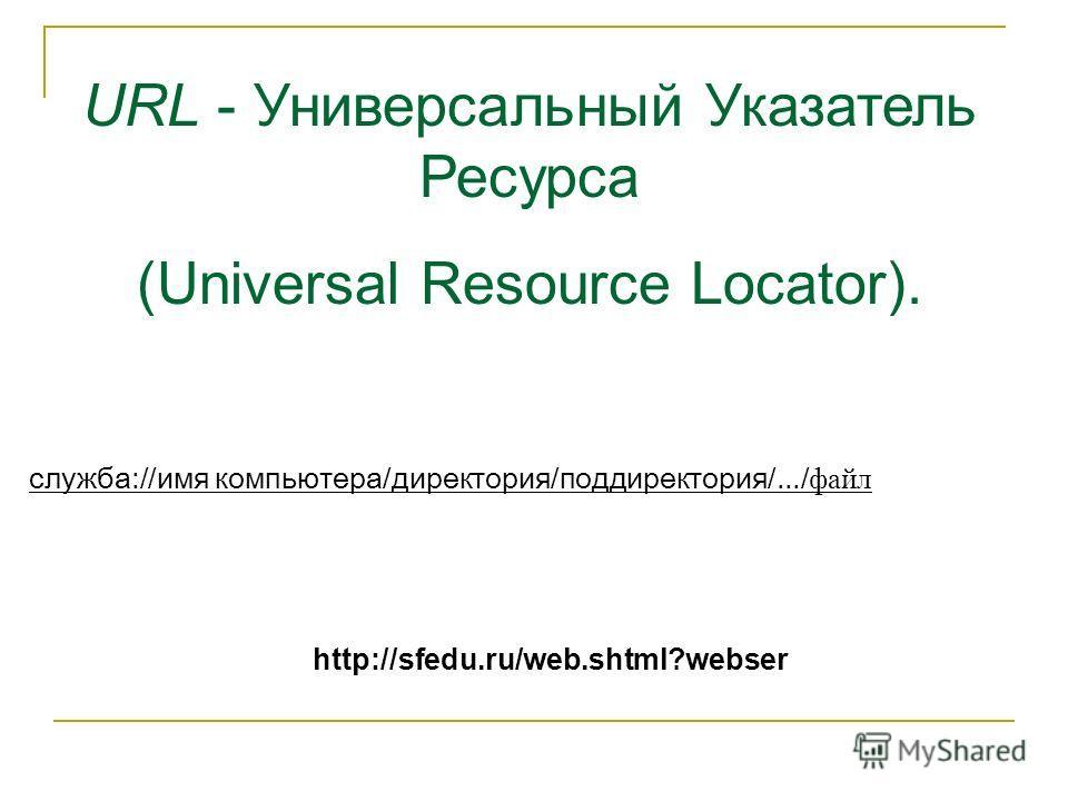 URL - Универсальный Указатель Ресурса (Universal Resource Locator). служба://имя компьютера/директория/поддиректория/.../ файл http://sfedu.ru/web.shtml?webser