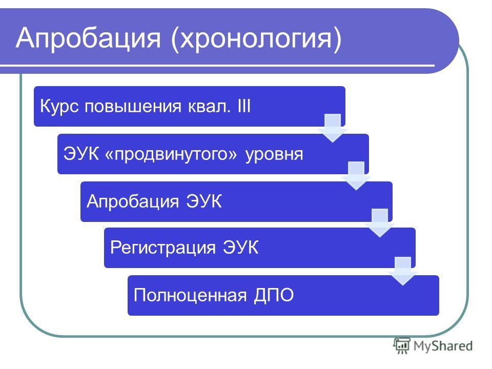 Апробация (хронология) Курс повышения квал. IIIЭУК «продвинутого» уровняАпробация ЭУКРегистрация ЭУКПолноценная ДПО