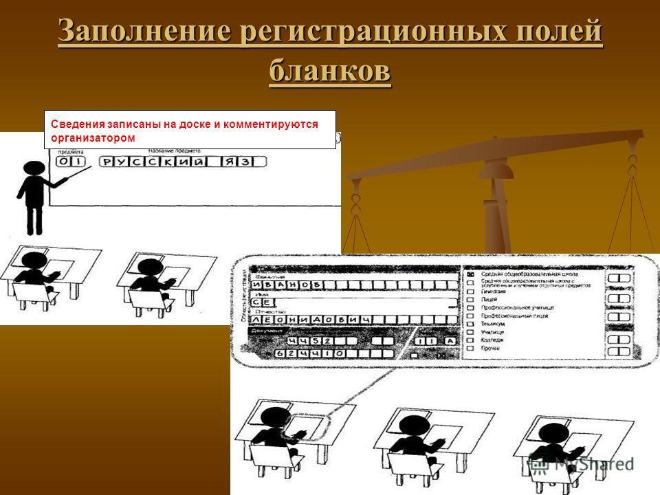 Заполнение регистрационных полей бланков Сведения записаны на доске и комментируются организатором