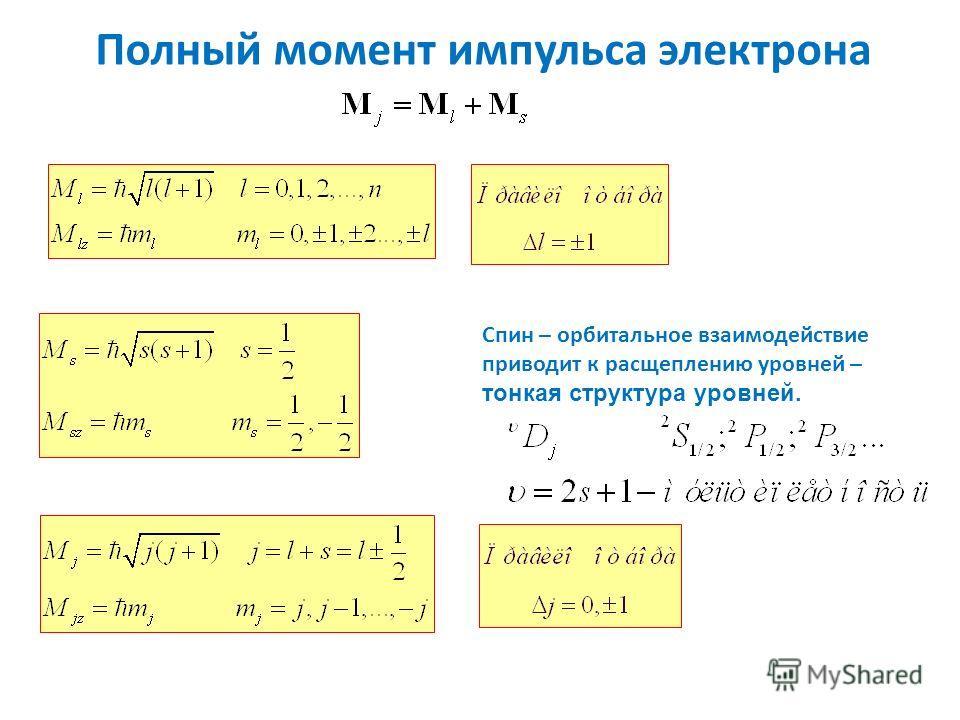 Полный момент импульса электрона Спин – орбитальное взаимодействие приводит к расщеплению уровней – тонкая структура уровней.