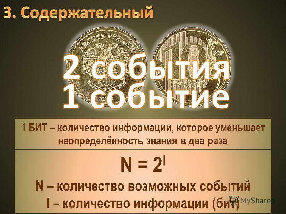 1 БИТ – количество информации, которое уменьшает неопределённость знания в два раза N = 2 I N – количество возможных событий I – количество информации (бит)