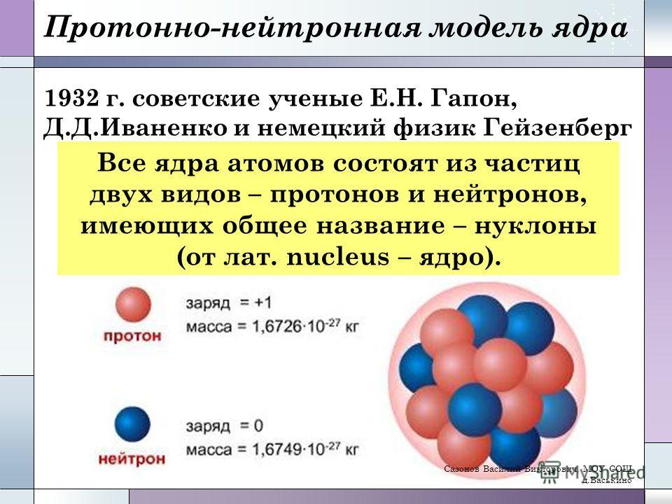 Протонно-нейтронная модель ядра 1932 г. советские ученые Е.Н. Гапон, Д.Д.Иваненко и немецкий физик Гейзенберг Все ядра атомов состоят из частиц двух видов – протонов и нейтронов, имеющих общее название – нуклоны (от лат. nucleus – ядро). Сазонов Васи