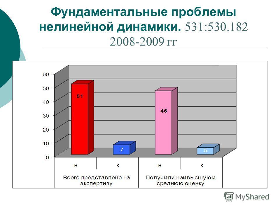 Фундаментальные проблемы нелинейной динамики. 531:530.182 2008-2009 гг
