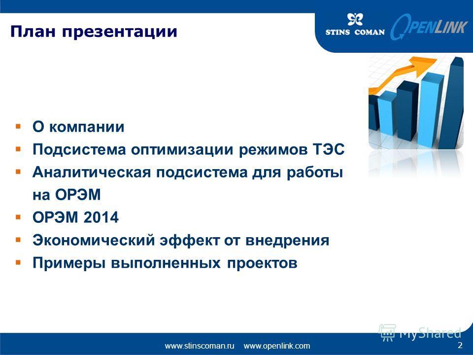 www.stinscoman.ru www.openlink.com План презентации О компании Подсистема оптимизации режимов ТЭС Аналитическая подсистема для работы на ОРЭМ ОРЭМ 2014 Экономический эффект от внедрения Примеры выполненных проектов 2