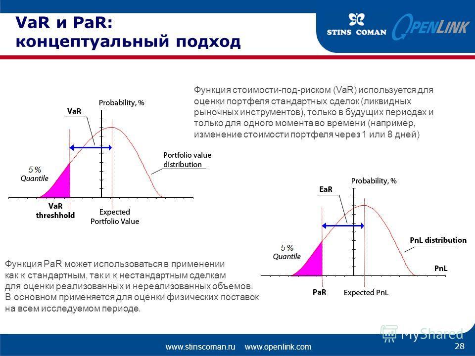 www.stinscoman.ru www.openlink.com VaR и PaR: концептуальный подход Функция стоимости-под-риском (VaR) используется для оценки портфеля стандартных сделок (ликвидных рыночных инструментов), только в будущих периодах и только для одного момента во вре