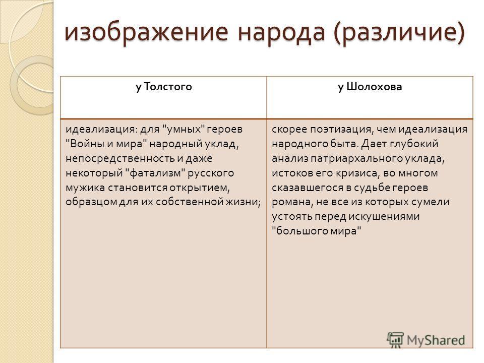 изображение народа ( различие ) у Толстогоу Шолохова идеализация : для