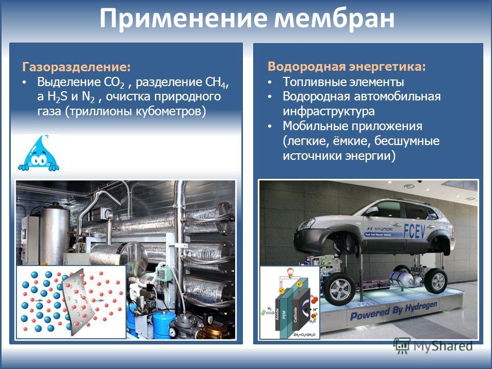 Применение мембран Водородная энергетика: Топливные элементы Водородная автомобильная инфраструктура Мобильные приложения (легкие, ёмкие, бесшумные источники энергии) Газоразделение: Выделение CO 2, разделение CH 4, а H 2 S и N 2, очистка природного