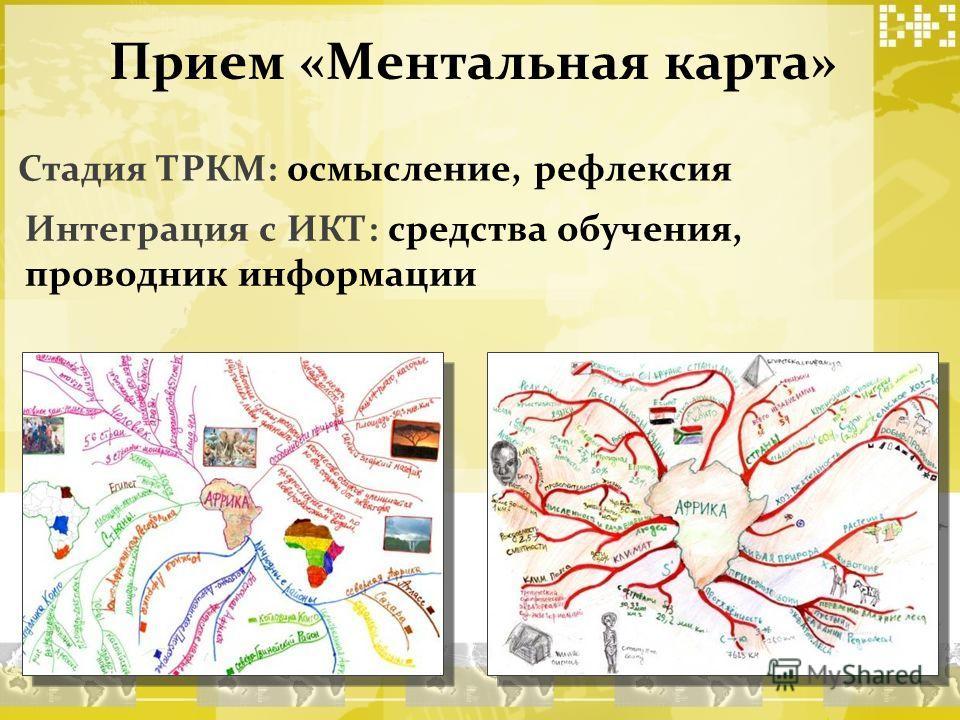 Прием «Ментальная карта» Стадия ТРКМ: осмысление, рефлексия Интеграция с ИКТ: средства обучения, проводник информации