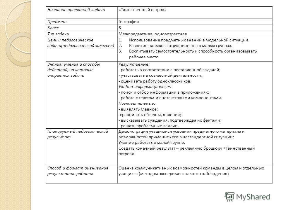 Название проектной задачи«Таинственный остров» ПредметГеография Класс6 Тип задачиМежпредметная, одновозрастная Цели и педагогические задачи(педагогический замысел) 1.Использование предметных знаний в модельной ситуации. 2.Развитие навыков сотрудничес