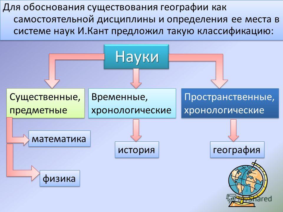Для обоснования существования географии как самостоятельной дисциплины и определения ее места в системе наук И.Кант предложил такую классификацию: Науки Существенные, предметные Существенные, предметные Временные, хронологические Временные, хронологи