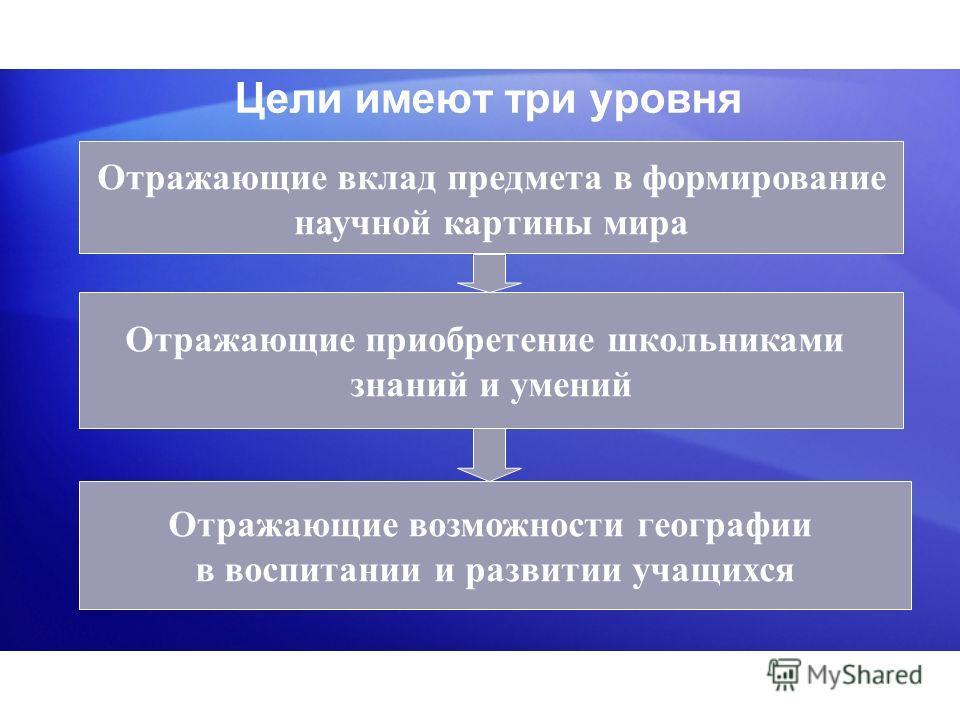 Цели имеют три уровня Отражающие вклад предмета в формирование научной картины мира Отражающие приобретение школьниками знаний и умений Отражающие возможности географии в воспитании и развитии учащихся