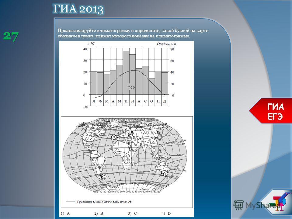 Проанализируйте климатограмму и определите, какой буквой на карте обозначен пункт, климат которого показан на климатограмме. ГИА ЕГЭ