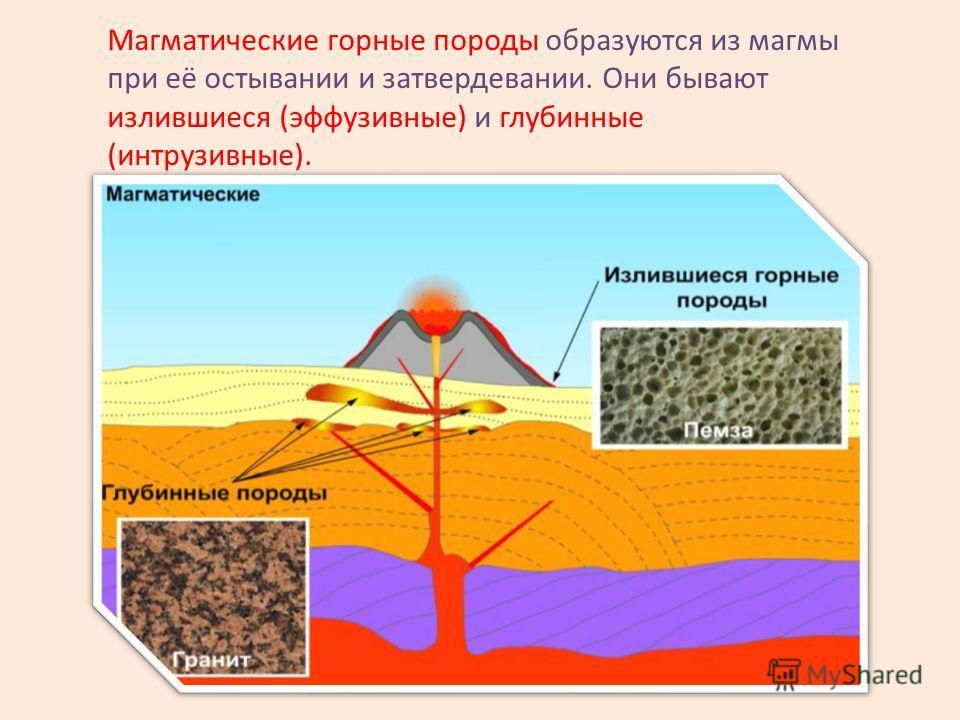 Магматические горные породы образуются из магмы при её остывании и затвердевании. Они бывают излившиеся (эффузивные) и глубинные (интрузивные).