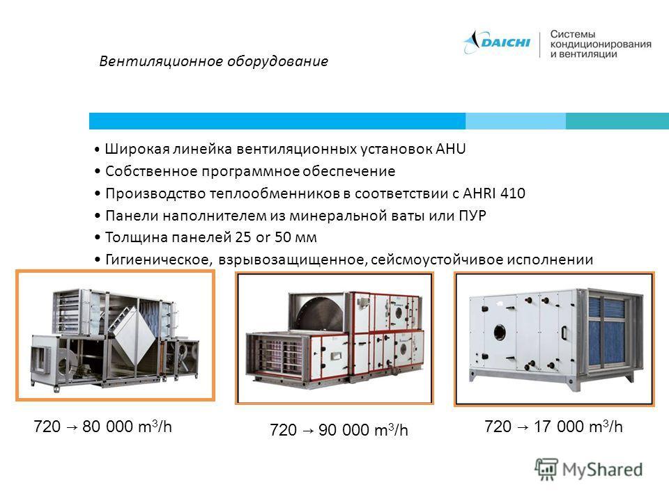 Вентиляционное оборудование Широкая линейка вентиляционных установок AHU Собственное программное обеспечение Производство теплообменников в соответствии с AHRI 410 Панели наполнителем из минеральной ваты или ПУР Толщина панелей 25 or 50 мм Гигиеничес