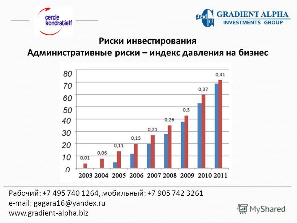 Риски инвестирования Административные риски – индекс давления на бизнес Рабочий: +7 495 740 1264, мобильный: +7 905 742 3261 e-mail: gagara16@yandex.ru www.gradient-alpha.biz