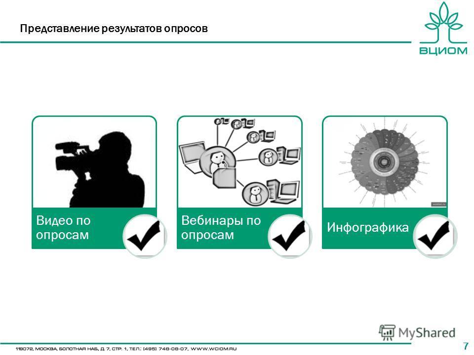 77 Представление результатов опросов Видео по опросам Вебинары по опросам Инфографика