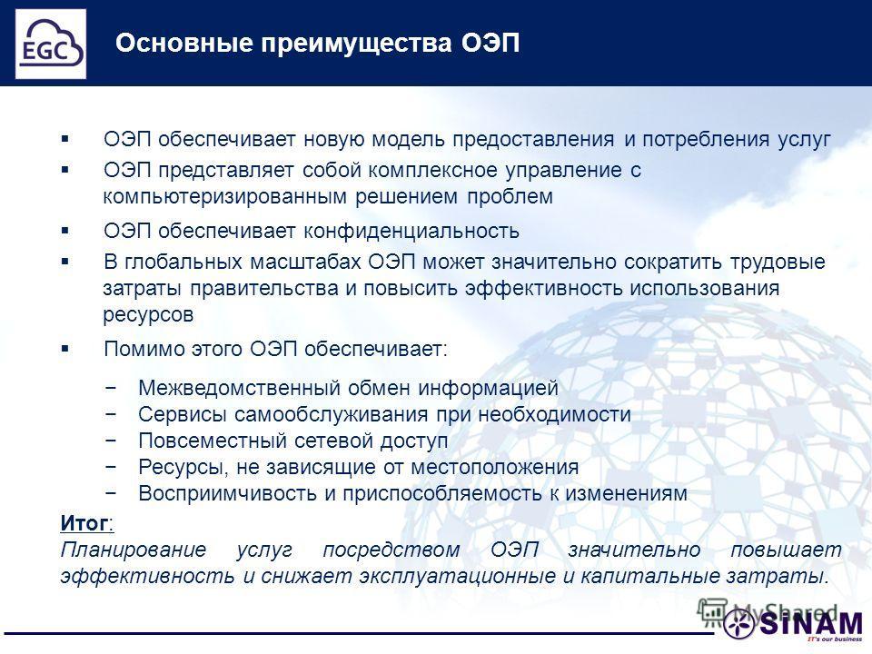 Основные преимущества ОЭП ОЭП обеспечивает новую модель предоставления и потребления услуг ОЭП представляет собой комплексное управление с компьютеризированным решением проблем ОЭП обеспечивает конфиденциальность В глобальных масштабах ОЭП может знач